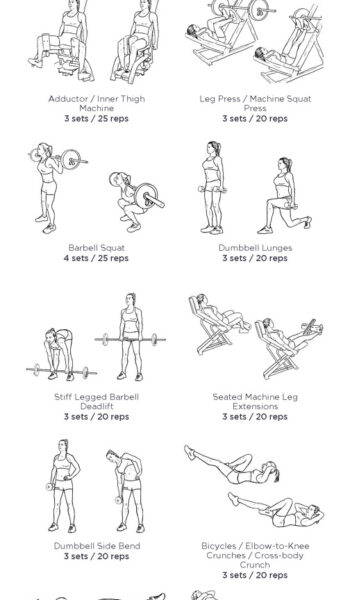 LEGS!!! - Gym Workout · WorkoutLabs Fit